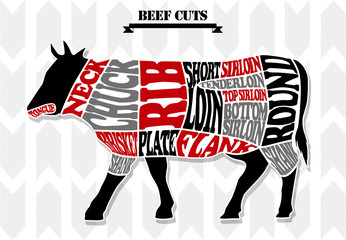 Beef chart-black & white