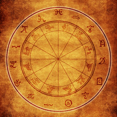 chart with zodiac signs and alchemy symbols