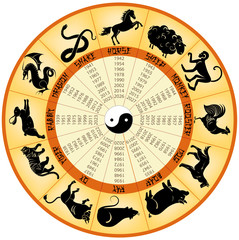 Chinese calendar animals