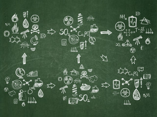 Education background: School Board with  Hand Drawn Science Icons