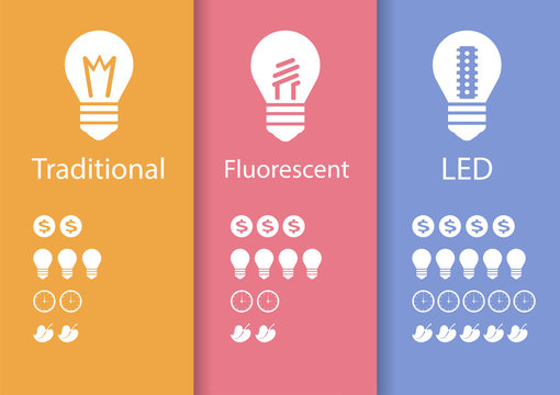 Energy saving lamp  LED technology to save electricity Infographics