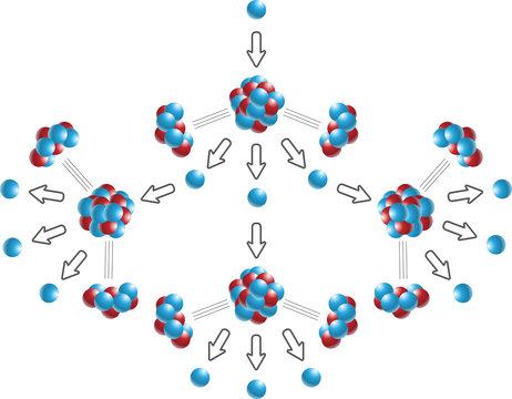 Nuclear Chain Reaction Of Uranium