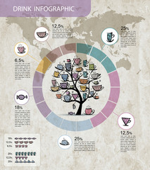 Coffee mugs tree infographic for your design