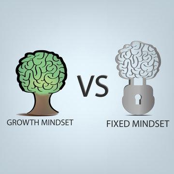 VECTOR: Growth mindset VS Fixed mindset