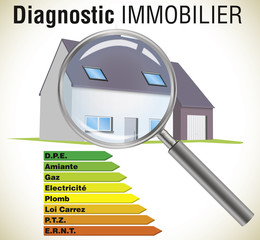 Diagnostic Immobilier 01