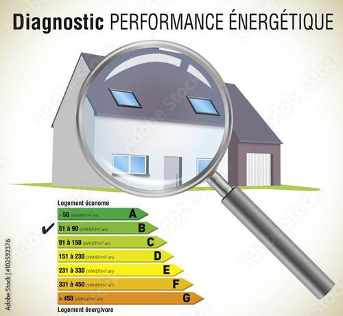 diagnostic performance energ tique 01 fichier vectoriel libre de droits sur la banque d 39 images. Black Bedroom Furniture Sets. Home Design Ideas