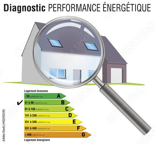 diagnostic performance energ tique 02 fichier vectoriel libre de droits sur la banque d 39 images. Black Bedroom Furniture Sets. Home Design Ideas
