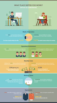 Comparison of work in the office and coworking. Vector infographics.