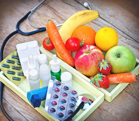 Eating healthy food - Health depends on your diet