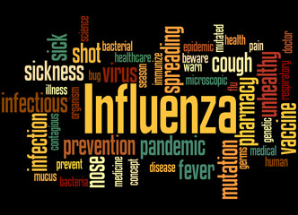Influenza, word cloud concept 9