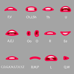 Set of Character Lip-Sync. Lip-Sync - Mouth reference