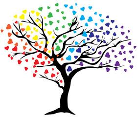 Vector Rainbow Tree