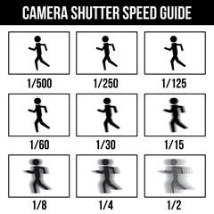 Camera Shutter Speed Guide symbol icon pictogram