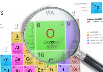 Oxygen - Element of Mendeleev Periodic table magnified with magnifying glass
