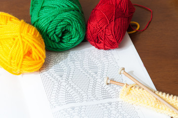 裁縫道具,毛糸
