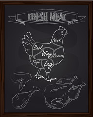 chicken diagram and pieces of meat