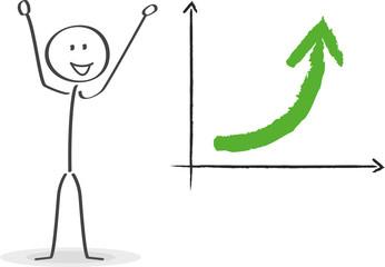 Strichmännchen freut sich über Wachstum