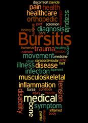 Bursitis, word cloud concept 3