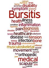 Bursitis, word cloud concept 5