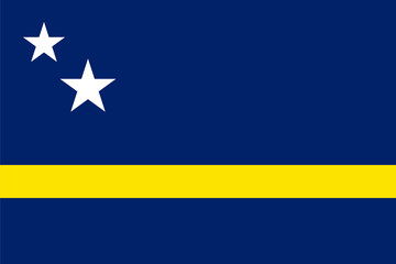 Standard Proportions for Curacao Flag Wall mural