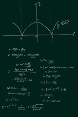 Mathematical formulas and graphs sketched - vector illustration