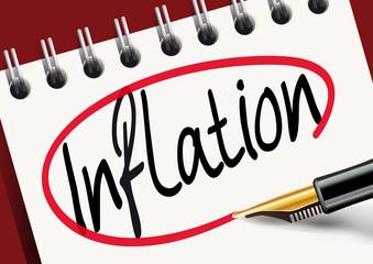 Inflation - économie