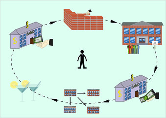 business plan / around the person is flying the sequence of images depicting the stages of business formation