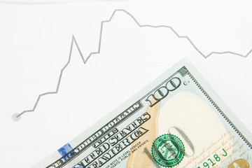 dynamics of exchange rates.