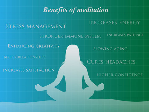 Meditation benefits background woman silhouette