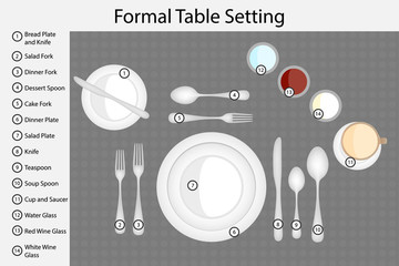 Table setting. Dinner place setting. Infographic