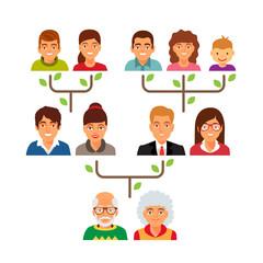 Family genealogy tree diagram chart