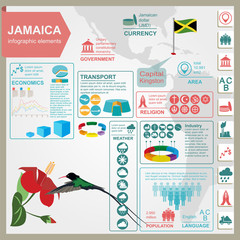 Jamaica infographics, statistical data, sights