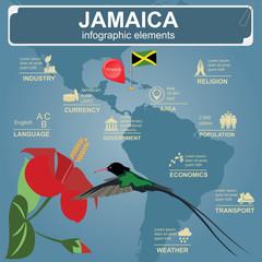 Jamaica infographics, statistical data, sights