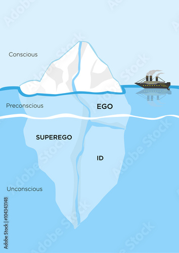 this is what the world id The id is the most basic part of the personality, and wants instant gratification for our wants and needs if these needs or wants are not met, a person becomes tense or anxious the ego.