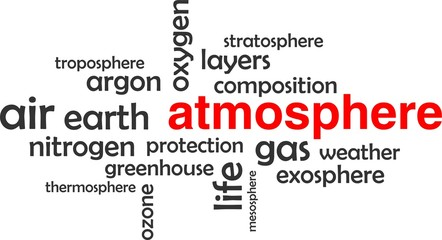 word cloud - atmosphere