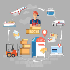 Postman. Delivery and worldwide postage, envelope and package