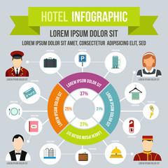 Hotel infographic, flat style