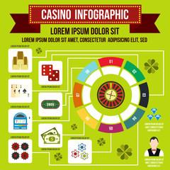 Casino infographic, flat style