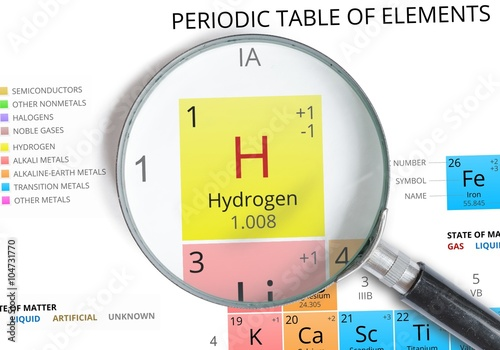 Hydrogen symbol h element of the periodic table zoomed with hydrogen symbol h element of the periodic table zoomed with magnifying glass urtaz Image collections