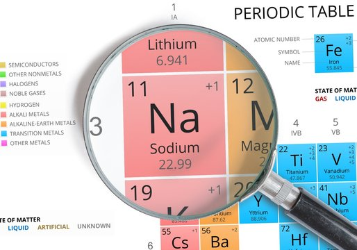 Sodium symbol - Na. Element of the periodic table zoomed with magnifying glass