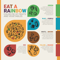 Eat a rainbow. Healthy eating infographics poster with icons