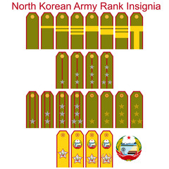 Insignia of the North Korean army