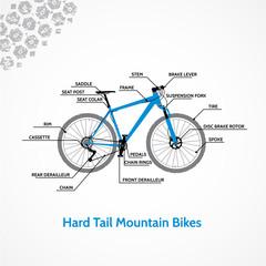 Hard Tail Mountain Bikes.