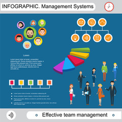 Modern infographic. Management and control system.