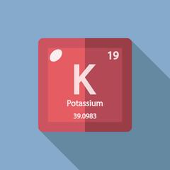 Chemical element Potassium Flat