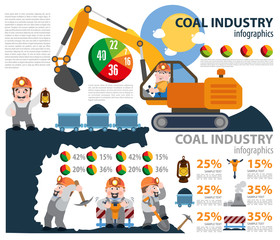 Coal industry infographics, coal industry mining