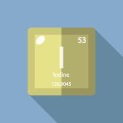 Chemical element Iodine Flat