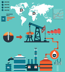 Process of oil production and petroleum refining - Infographic design elements