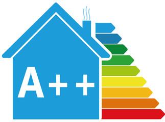 Energieeffizienzklasse A++ Haus