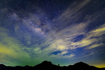 Lower cloud and milky way over mountain